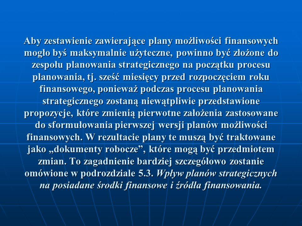 Aby zestawienie zawierające plany możliwości finansowych mogło byś maksymalnie użyteczne, powinno być złożone do zespołu planowania strategicznego na