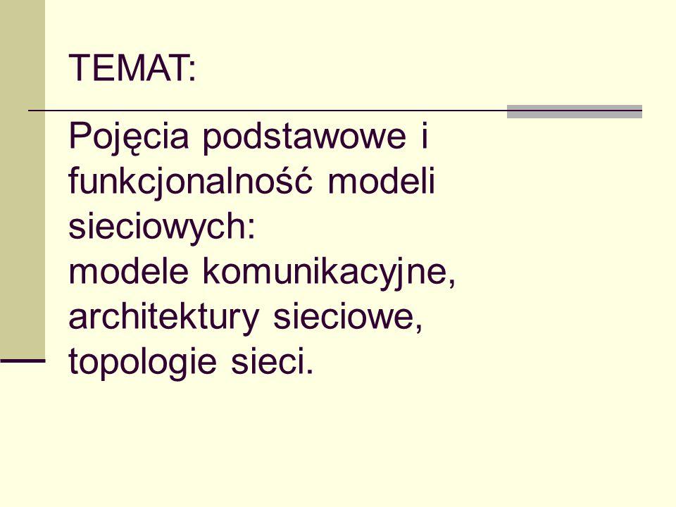 CSMA (ang.