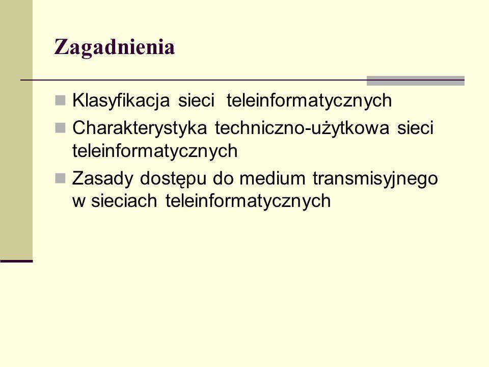 CSMA/CD (ang.CSMA Collision Detection) W metodzie CSMA/CD (ang.
