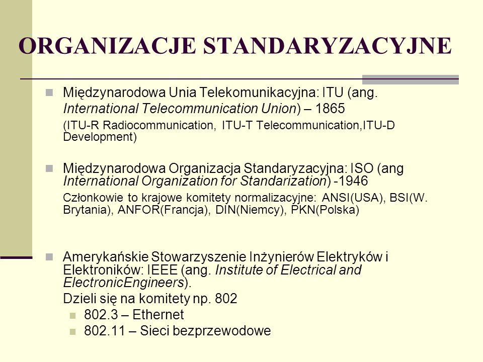 ORGANIZACJE STANDARYZACYJNE (2) ATM Forum IAB (Internet Activities Board) – 1983 zmieniono na - Internet Architecture Board IRTF (Internet Research Task Force) IETF (Internet Engineering Task Force) Wydaje RFC - Request For Coments Status RFC - Proposed Standards, Draft Standarts, Internet Standarts