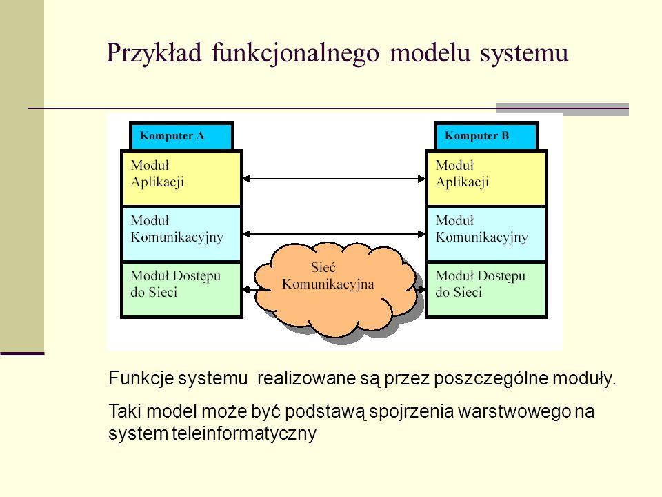 Warstwowy model systemu Protokół – zespół reguł służących do komunikowania się jednostek (entity) lub systemów (systems) w sieci komputerowej.