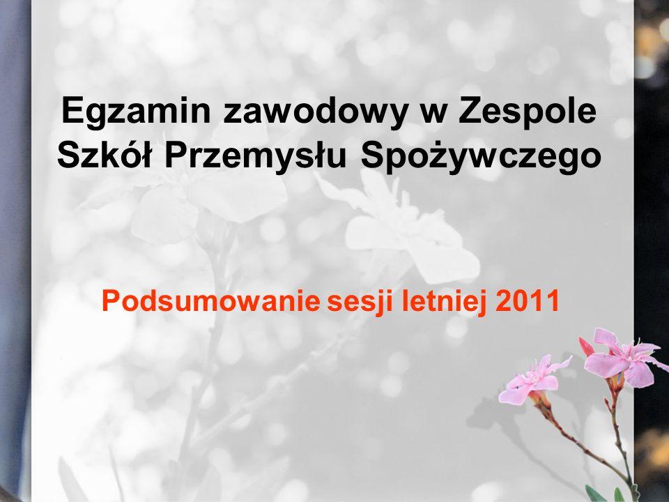 Egzamin zawodowy w Zespole Szkół Przemysłu Spożywczego Podsumowanie sesji letniej 2011