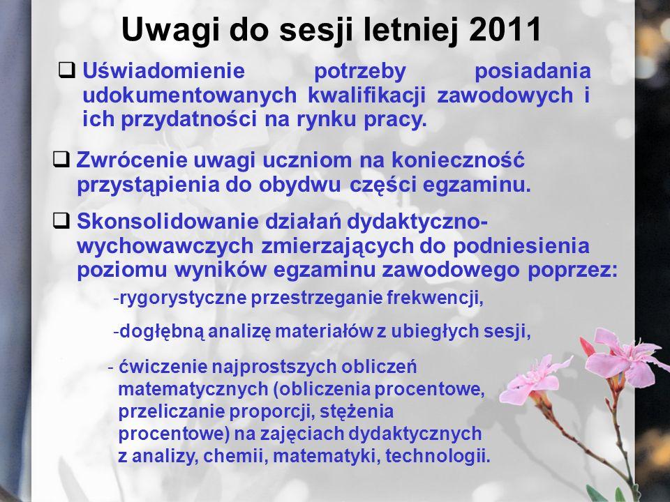 Uwagi do sesji letniej 2011 Uświadomienie potrzeby posiadania udokumentowanych kwalifikacji zawodowych i ich przydatności na rynku pracy. Zwrócenie uw
