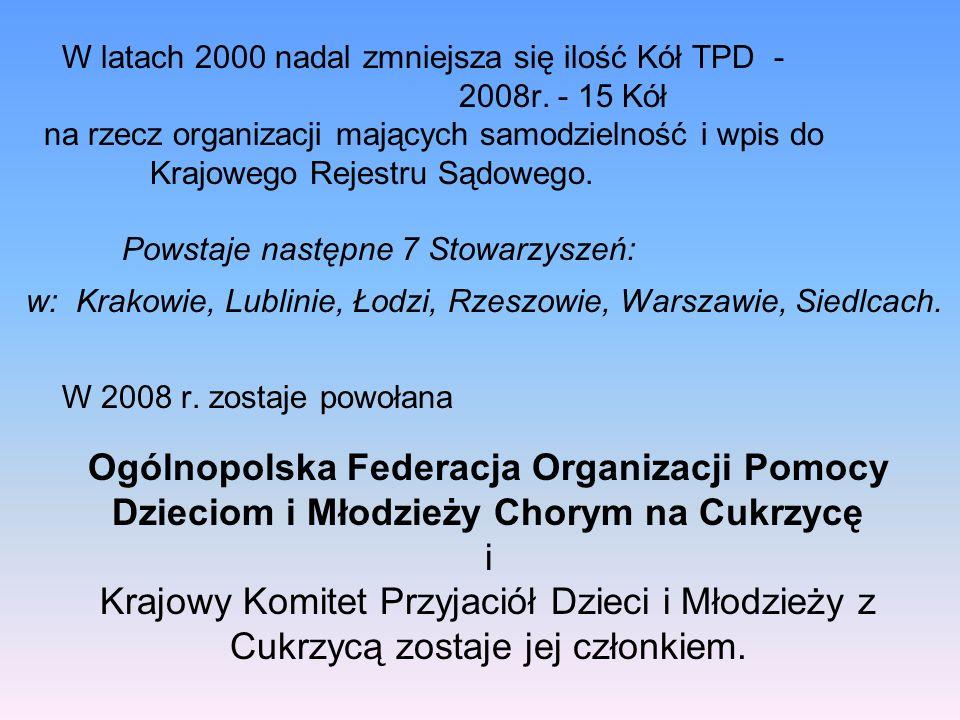 W latach 2000 nadal zmniejsza się ilość Kół TPD - 2008r. - 15 Kół na rzecz organizacji mających samodzielność i wpis do Krajowego Rejestru Sądowego. P