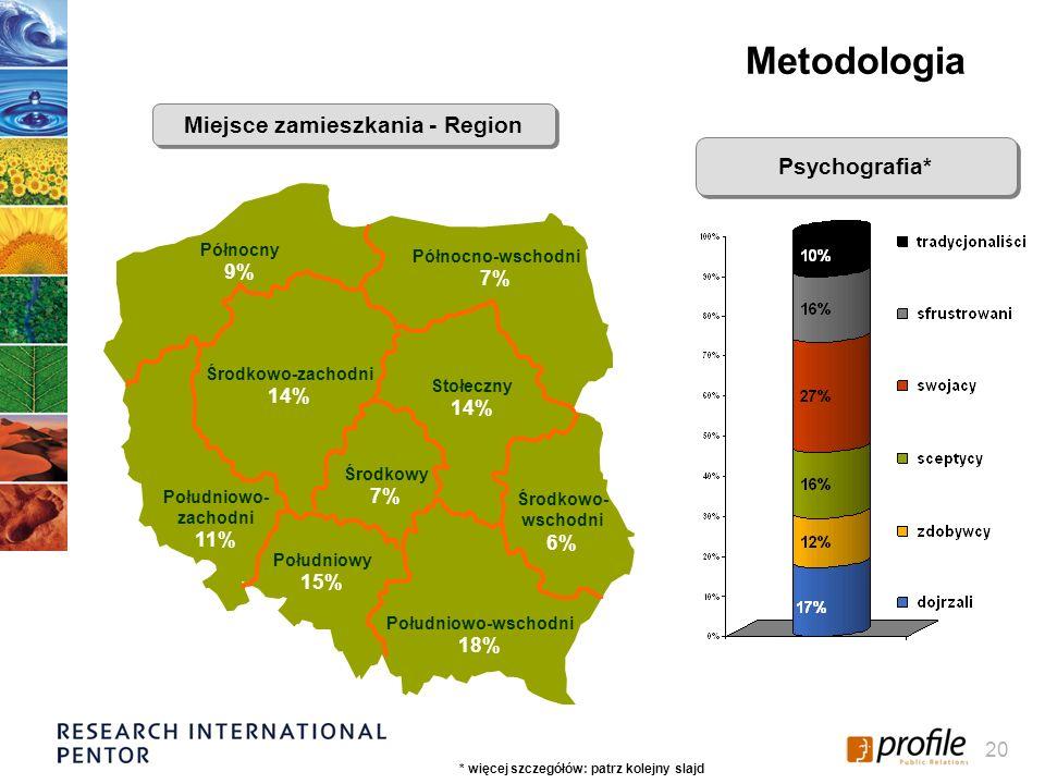 20 Stołeczny 14% Północno-wschodni 7% Północny 9% Południowo-wschodni 18% Środkowy 7% Południowy 15% Południowo- zachodni 11% Środkowo-zachodni 14% Śr