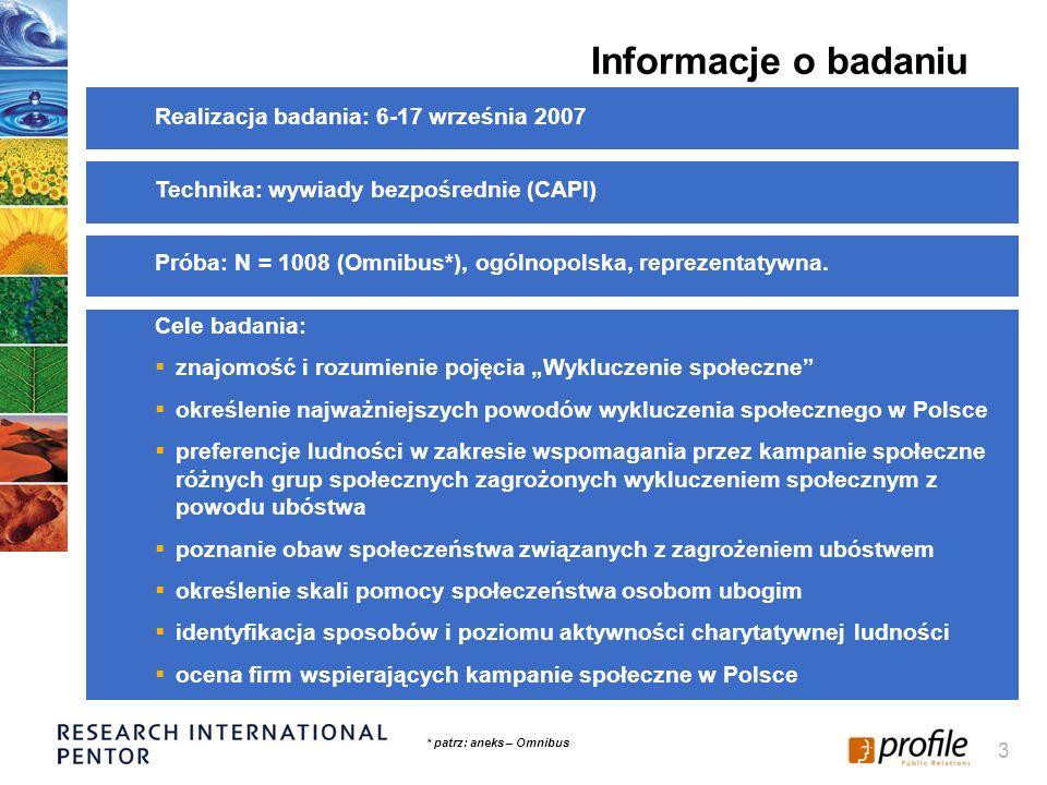 3 Realizacja badania: 6-17 września 2007 Technika: wywiady bezpośrednie (CAPI) Próba: N = 1008 (Omnibus*), ogólnopolska, reprezentatywna. Cele badania