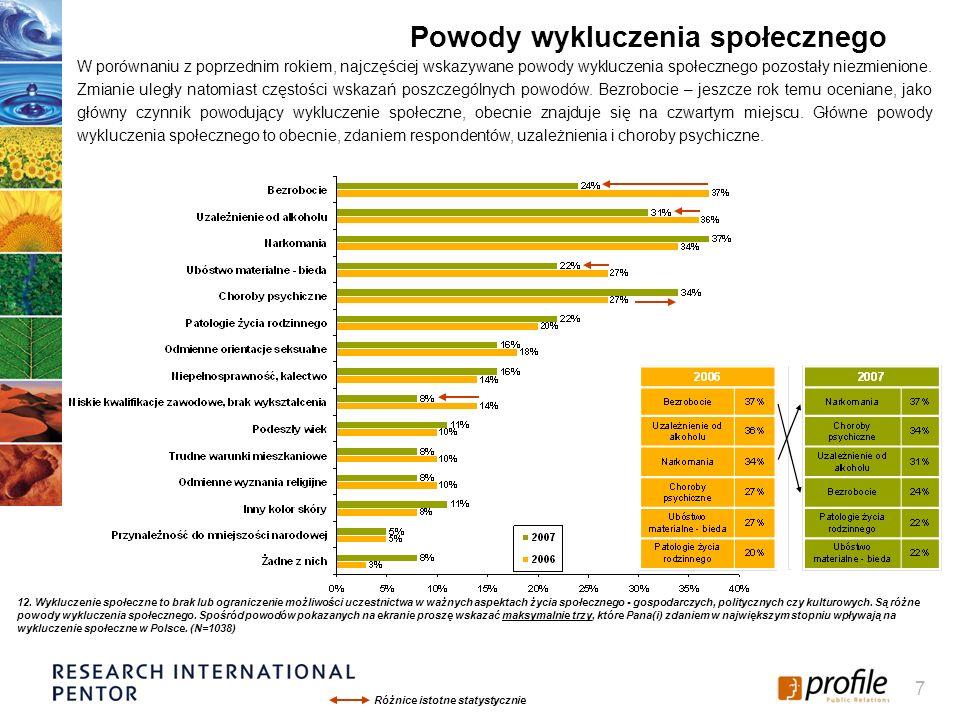 18 Wywiady realizowane są na reprezentatywnej próbie mieszkańców Polski w wieku powyżej 15 lat w domach / mieszkaniach respondentów techniką bezpośredniego wywiadu (face-to-face) w technice CAPI.
