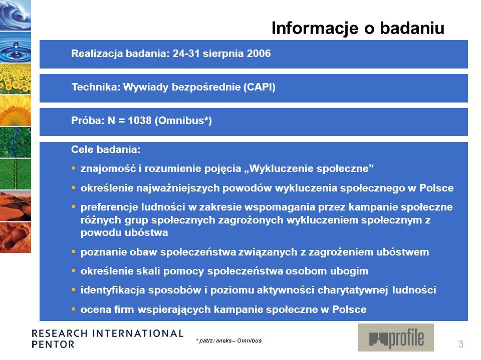 3 Realizacja badania: 24-31 sierpnia 2006 Technika: Wywiady bezpośrednie (CAPI) Próba: N = 1038 (Omnibus*) Cele badania: znajomość i rozumienie pojęci