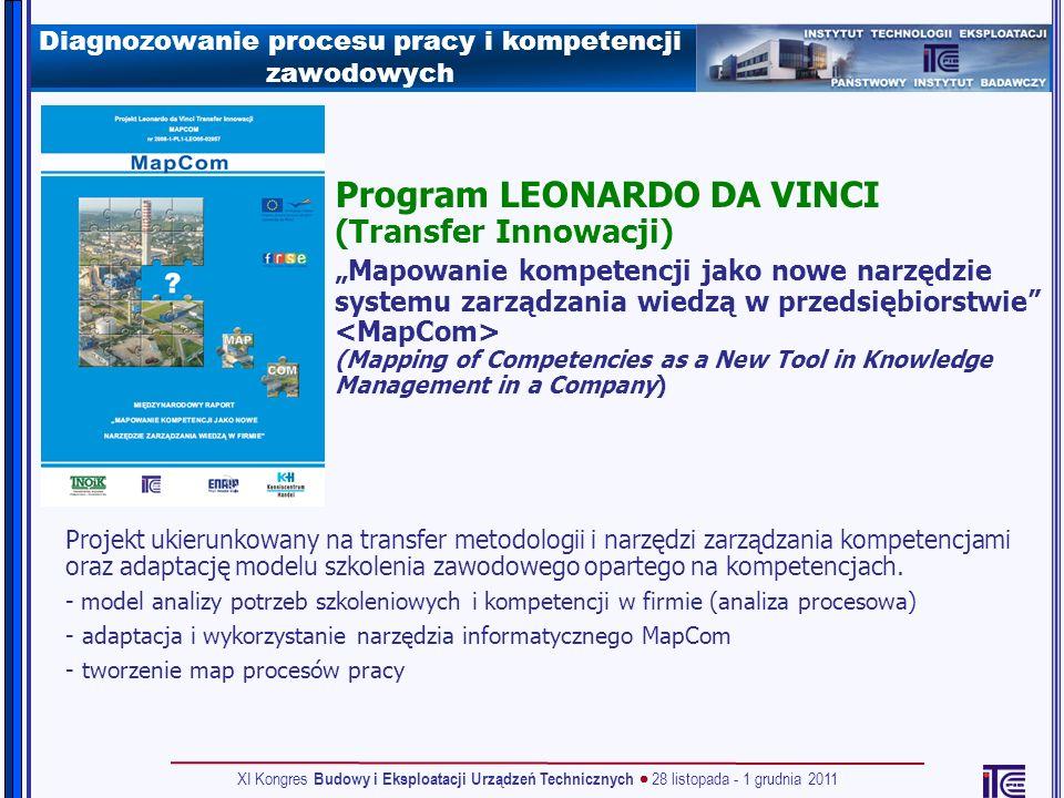 Diagnozowanie procesu pracy i kompetencji zawodowych Program LEONARDO DA VINCI (Transfer Innowacji) Mapowanie kompetencji jako nowe narzędzie systemu
