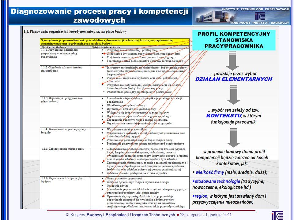 Diagnozowanie procesu pracy i kompetencji zawodowych XI Kongres Budowy i Eksploatacji Urządzeń Technicznych 28 listopada - 1 grudnia 2011
