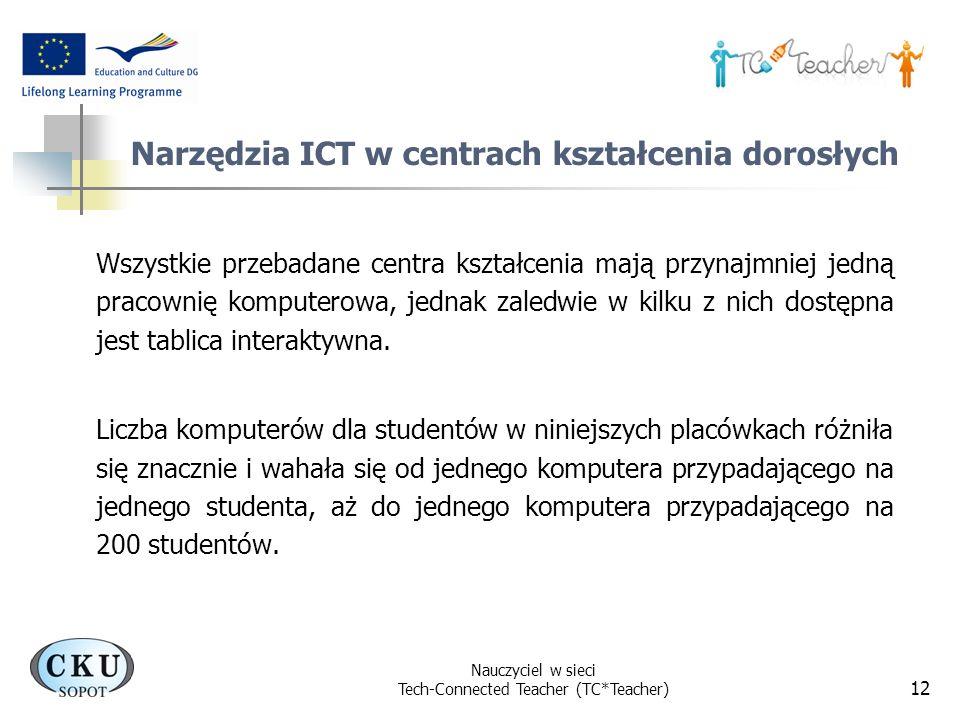 Nauczyciel w sieci Tech-Connected Teacher (TC*Teacher) 12 Narzędzia ICT w centrach kształcenia dorosłych Wszystkie przebadane centra kształcenia mają