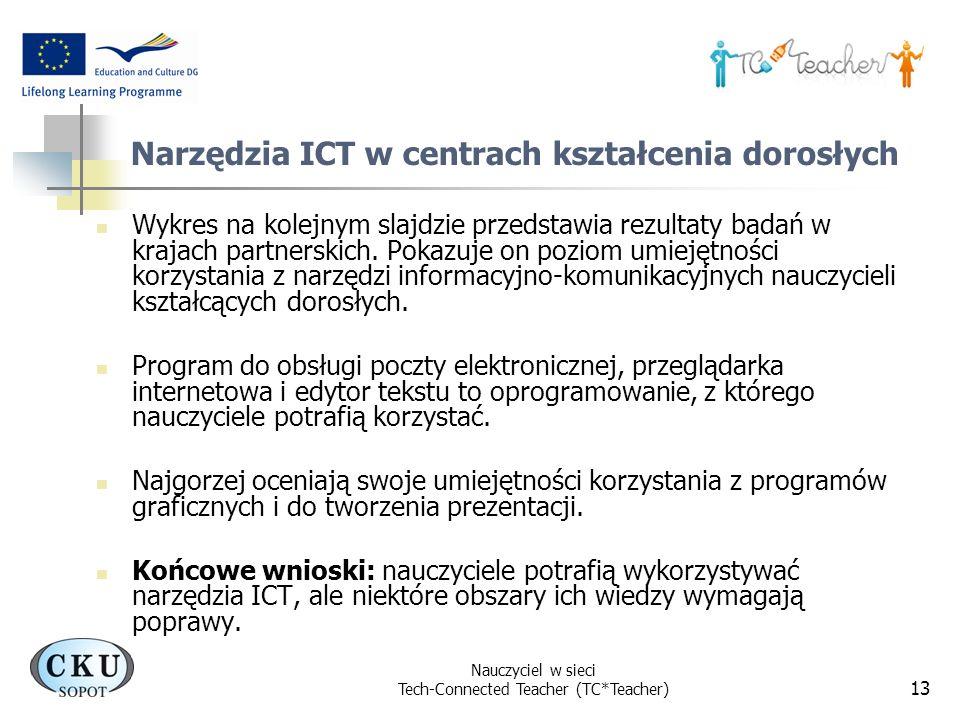 Nauczyciel w sieci Tech-Connected Teacher (TC*Teacher) 13 Narzędzia ICT w centrach kształcenia dorosłych Wykres na kolejnym slajdzie przedstawia rezul