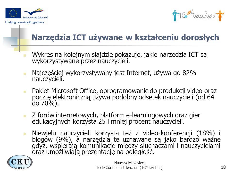 Nauczyciel w sieci Tech-Connected Teacher (TC*Teacher) 18 Narzędzia ICT używane w kształceniu dorosłych Wykres na kolejnym slajdzie pokazuje, jakie na