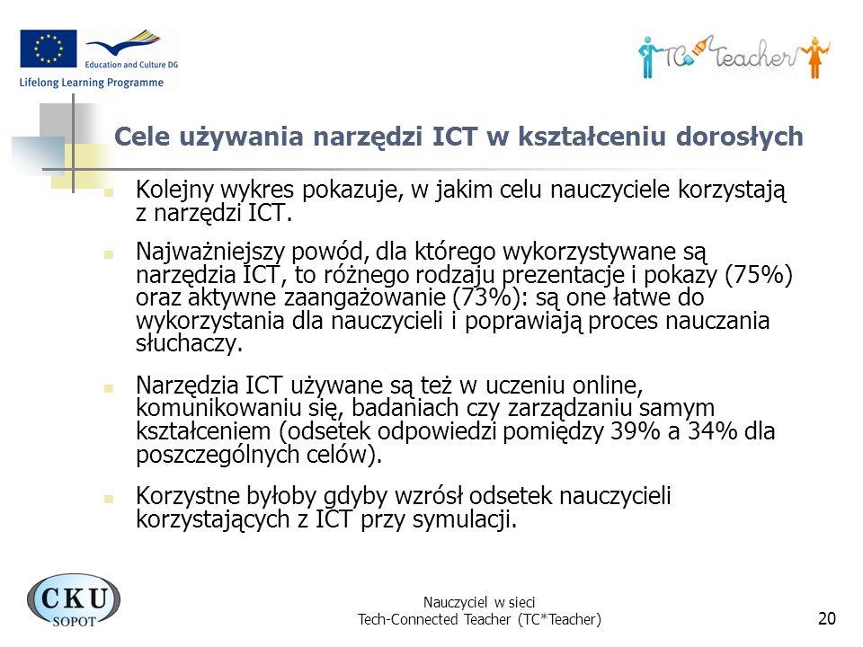 Nauczyciel w sieci Tech-Connected Teacher (TC*Teacher) 20 Cele używania narzędzi ICT w kształceniu dorosłych Kolejny wykres pokazuje, w jakim celu nau
