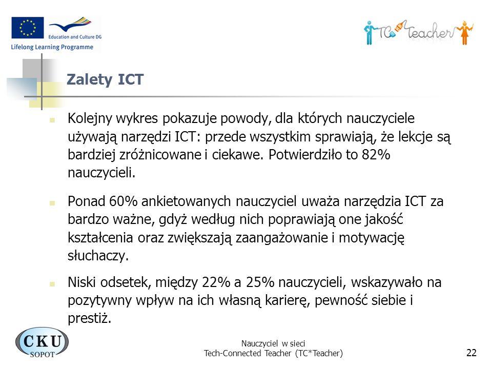 Nauczyciel w sieci Tech-Connected Teacher (TC*Teacher) 22 Zalety ICT Kolejny wykres pokazuje powody, dla których nauczyciele używają narzędzi ICT: prz