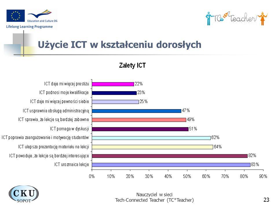Nauczyciel w sieci Tech-Connected Teacher (TC*Teacher) 23 Użycie ICT w kształceniu dorosłych
