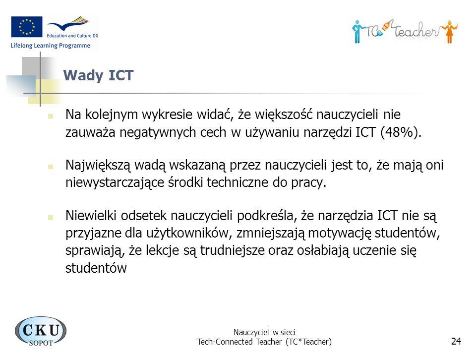 Nauczyciel w sieci Tech-Connected Teacher (TC*Teacher) 24 Wady ICT Na kolejnym wykresie widać, że większość nauczycieli nie zauważa negatywnych cech w