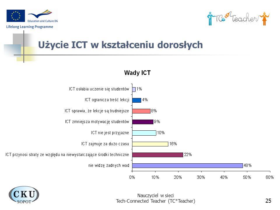 Nauczyciel w sieci Tech-Connected Teacher (TC*Teacher) 25 Użycie ICT w kształceniu dorosłych