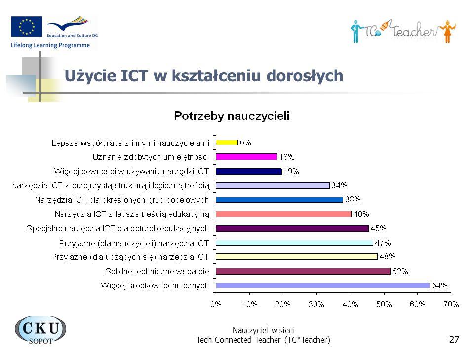 Nauczyciel w sieci Tech-Connected Teacher (TC*Teacher) 27 Użycie ICT w kształceniu dorosłych