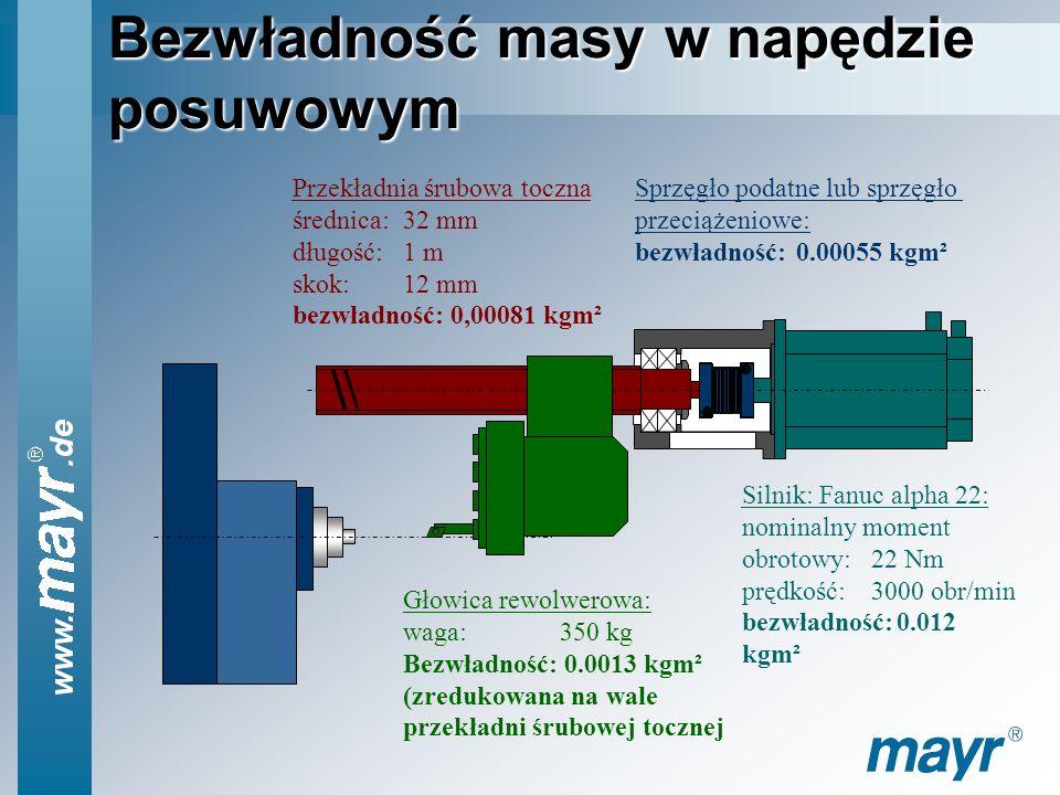 Niszcząca energia Niszcząca energia ~ Bezwładność masy obrotowej Które elementy napędowe są decydujące?