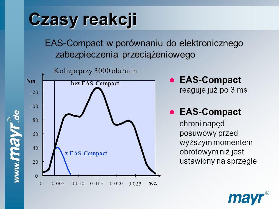 Charakterystyka sprzęgła przeciążeniowego (bezpieczeństwa) EAS-Compact bezluzowe przenoszenie momentu obrotowego wysoka sztywność na skręcanie łatwe u