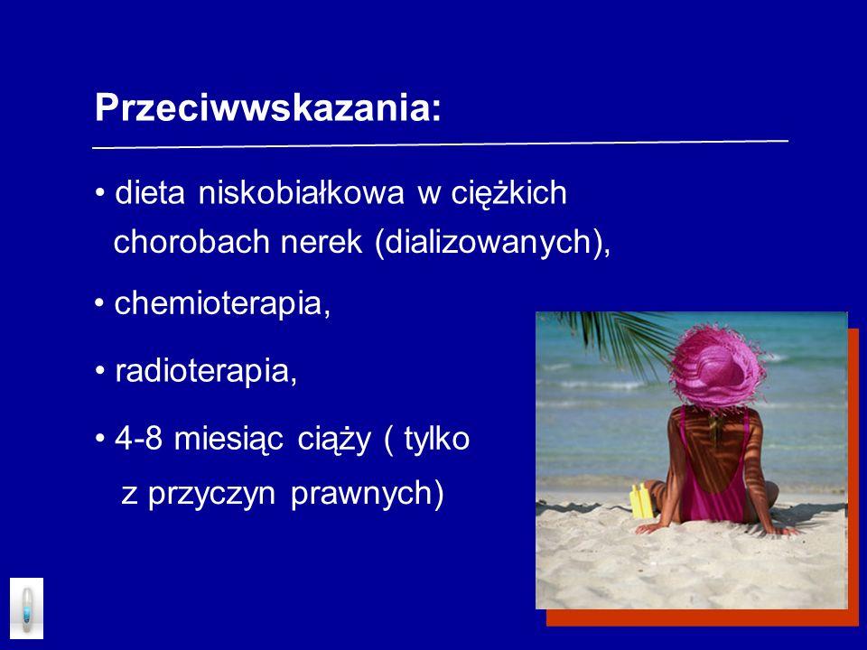 Przeciwwskazania: chorobach nerek (dializowanych), dieta niskobiałkowa w ciężkich 4-8 miesiąc ciąży ( tylko z przyczyn prawnych) chemioterapia, radiot