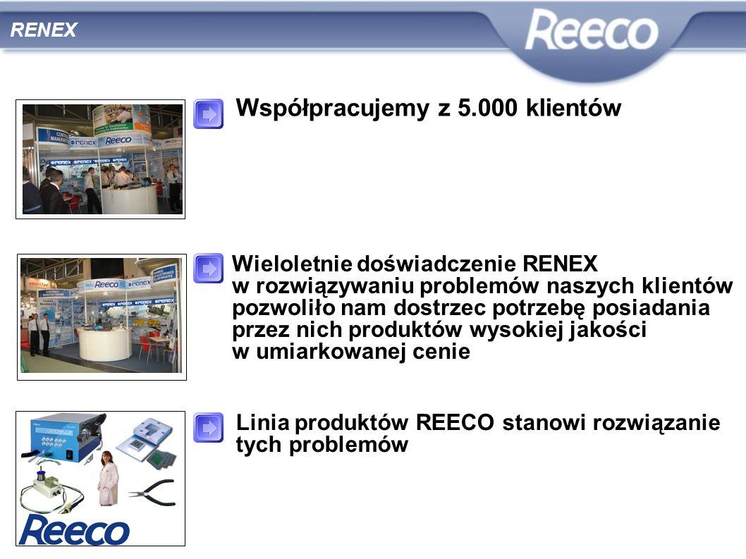 RENEX Współpracujemy z 5.000 klientów Wieloletnie doświadczenie RENEX w rozwiązywaniu problemów naszych klientów pozwoliło nam dostrzec potrzebę posia