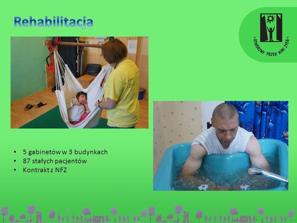 OREW jest niepubliczną placówką oświatową oraz niepubliczną placówką służby zdrowia przeznaczoną dla dzieci i młodzieży z upośledzeniem umysłowym w stopniu głębokim, znacznym i umiarkowanym ze sprzężonymi niepełnosprawnościami, w wieku od 0 do 25 lat.