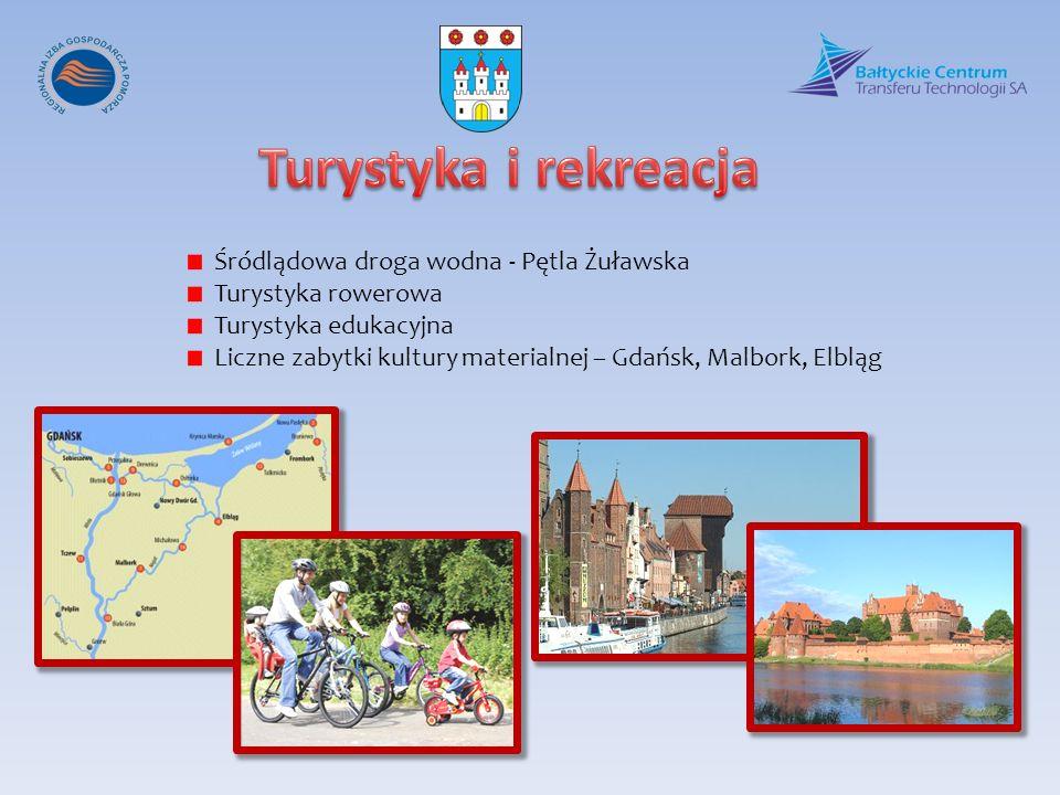 Śródlądowa droga wodna - Pętla Żuławska Turystyka rowerowa Turystyka edukacyjna Liczne zabytki kultury materialnej – Gdańsk, Malbork, Elbląg