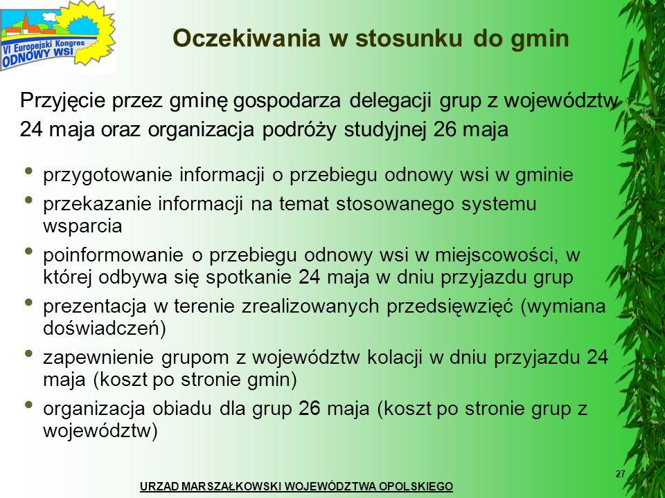 URZĄD MARSZAŁKOWSKI WOJEWÓDZTWA OPOLSKIEGO 27 Oczekiwania w stosunku do gmin Przyjęcie przez gminę gospodarza delegacji grup z województw 24 maja oraz