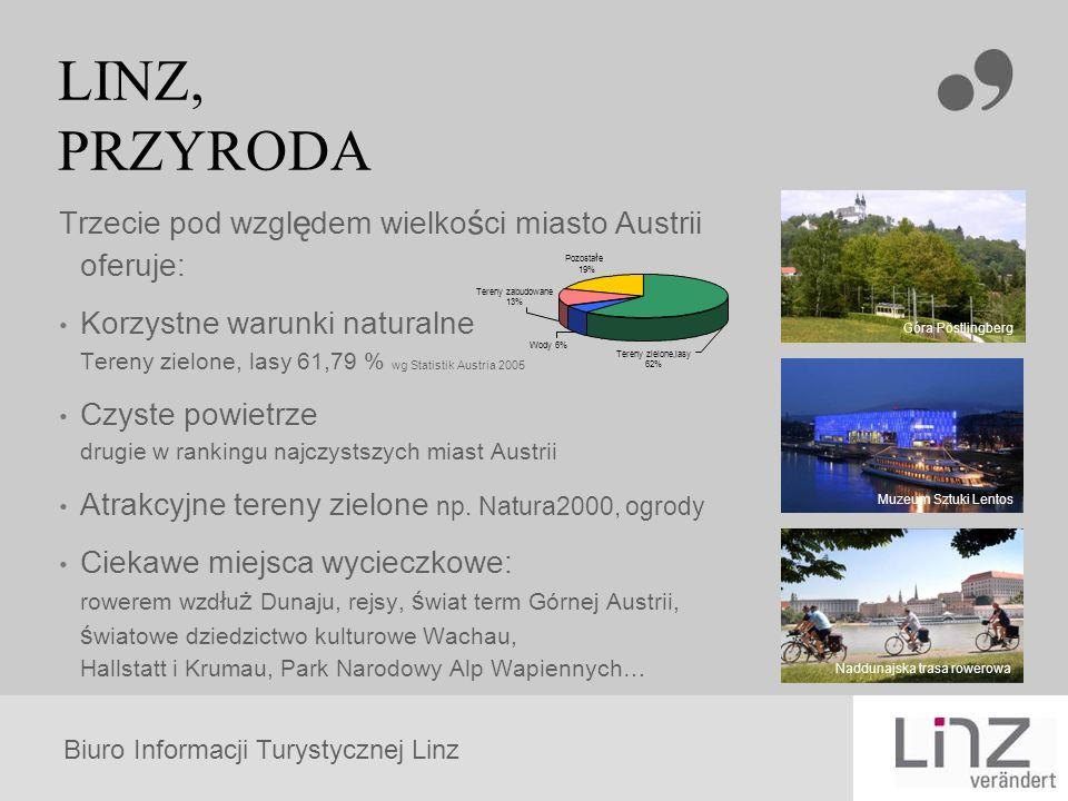 Biuro Informacji Turystycznej Linz LINZ, PRZYRODA Trzecie pod wzgl ę dem wielko ś ci miasto Austrii oferuje: Korzystne warunki naturalne Tereny zielone, lasy 61,79 % wg Statistik Austria 2005 Czyste powietrze drugie w rankingu najczystszych miast Austrii Atrakcyjne tereny zielone np.