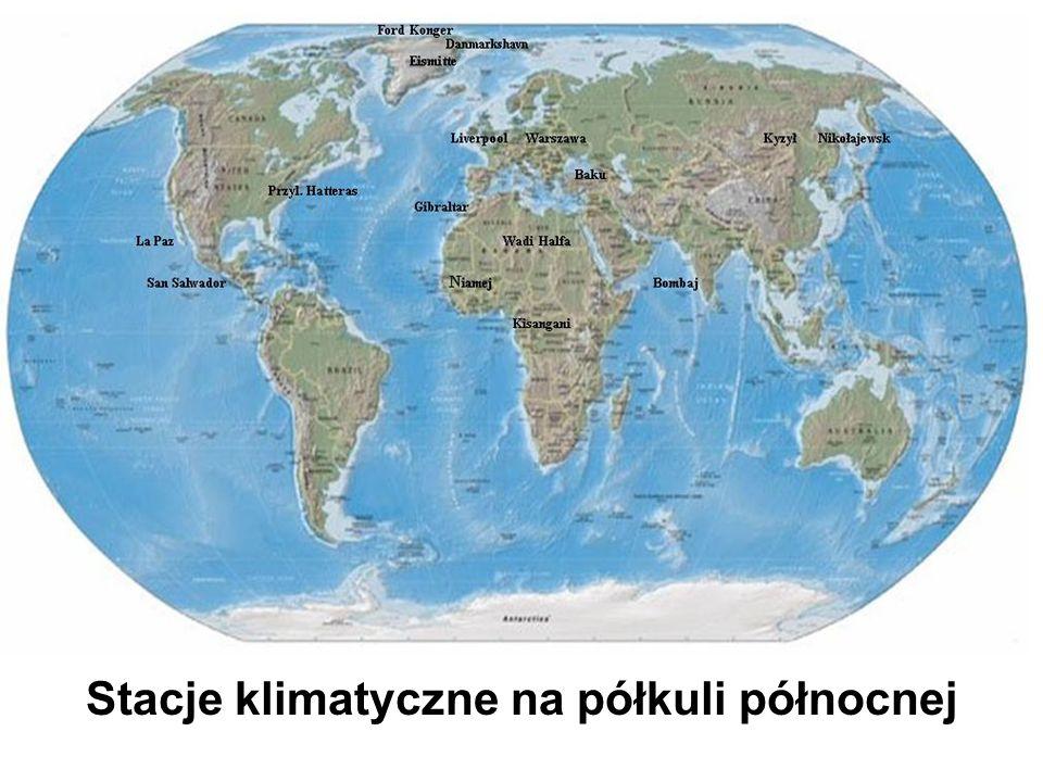 Stacje klimatyczne na półkuli północnej