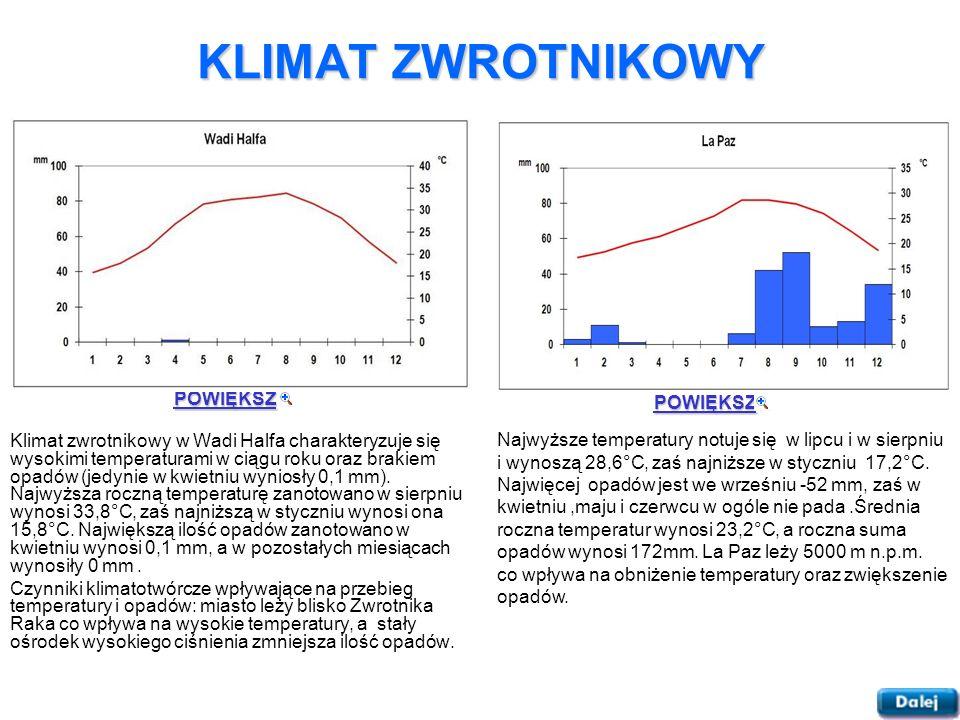 KLIMAT ZWROTNIKOWY Klimat zwrotnikowy w Wadi Halfa charakteryzuje się wysokimi temperaturami w ciągu roku oraz brakiem opadów (jedynie w kwietniu wyni