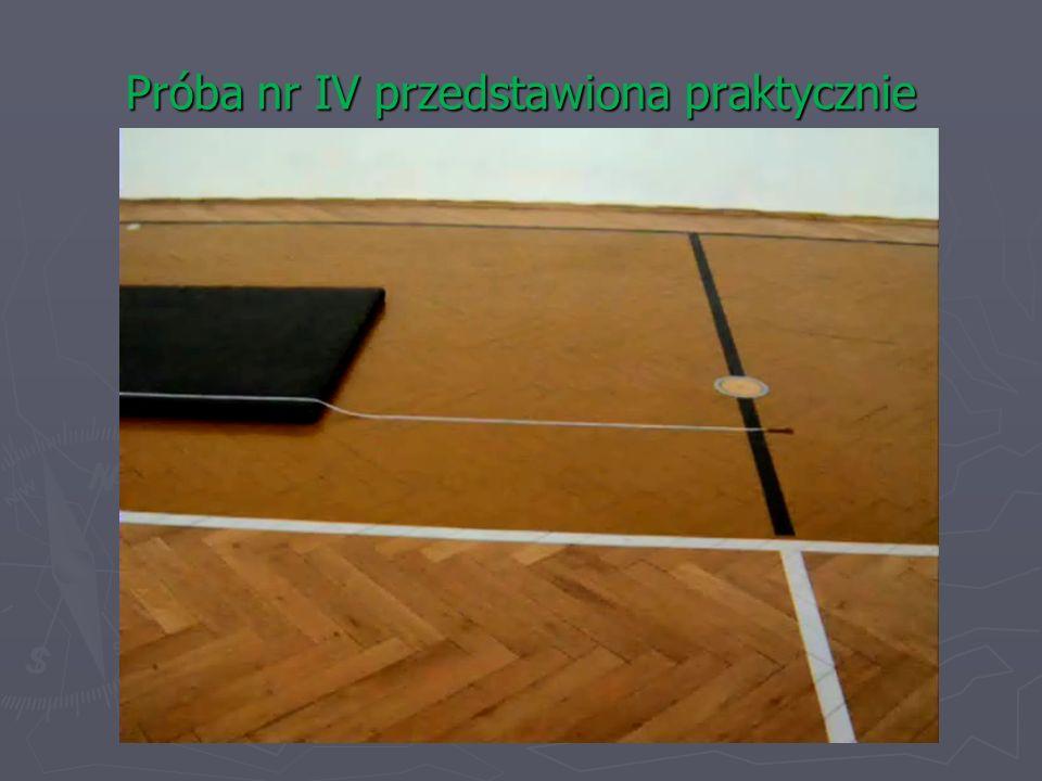 Bibliografia H.Grabowski, J. Szopa, Akademia Wychowania Fizycznego im.