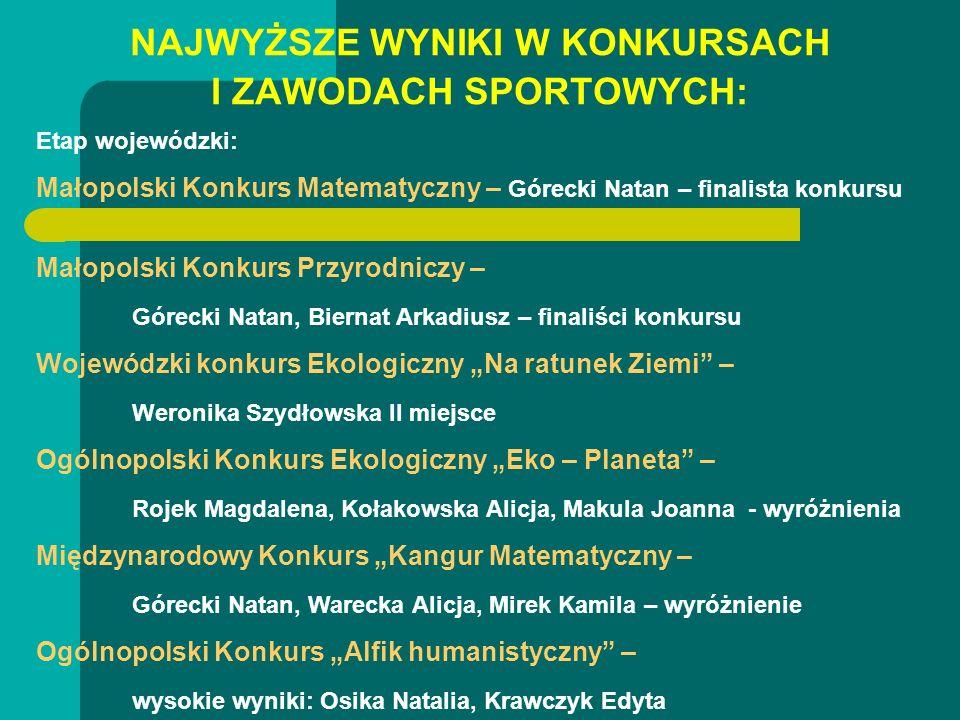 NAJWYŻSZE WYNIKI W KONKURSACH I ZAWODACH SPORTOWYCH: Etap wojewódzki: Małopolski Konkurs Matematyczny – Górecki Natan – finalista konkursu Małopolski