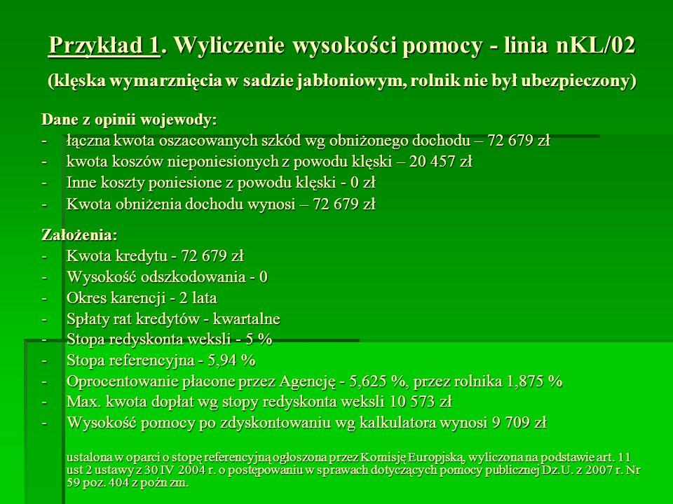 Przykład 1. Wyliczenie wysokości pomocy - linia nKL/02 (klęska wymarznięcia w sadzie jabłoniowym, rolnik nie był ubezpieczony) Dane z opinii wojewody: