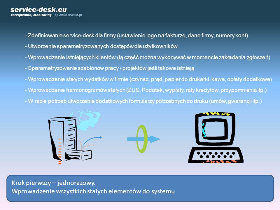 Kroki następne - Schemat działania podczas rozwiązywania pojedynczego zadania Dodanie zgłoszenia – Praca nad zgłoszeniem – Wydrukowanie dokumentów i faktury Telefoniczne Przyjęcie zgłoszenia zamówienia Automatyczne przyjęcie zgłoszenia poprzez emaila od klienta Automatyczny lub Ręczny zapis zgłoszenia w systemie Dodanie klienta kontraktu jeśli jeszcze nie istnieje w systemie Przypisanie automatyczne/ręczne do pracownika który zacznie rozwiązywać problem Rozwiązywanie problemu Zamknięcie zgłoszenia Wystawienie faktury / proformy dokumentów firmowych gwarancji KROK 1 1-3 minuty pracy przy komputerze KROK 2 minuta pracy przy komputerze KROK 3 Jedno kliknięcie Tylko min.