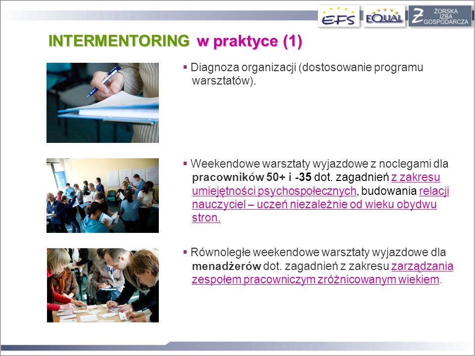INTERMENTORING w praktyce (1) Diagnoza organizacji (dostosowanie programu warsztatów). Weekendowe warsztaty wyjazdowe z noclegami dla pracowników 50+