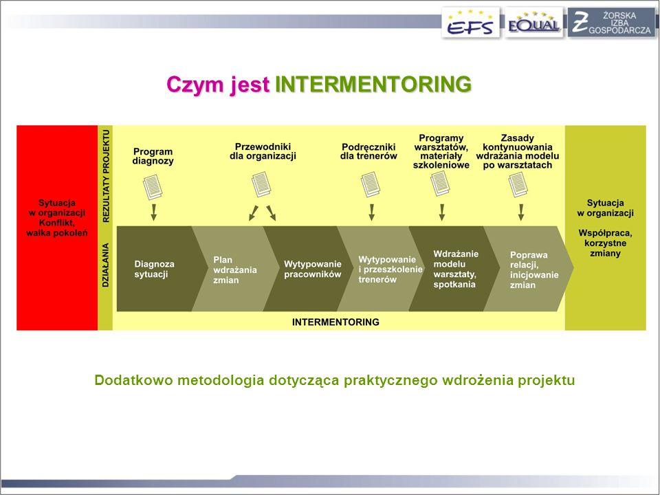 Czym jest INTERMENTORING Dodatkowo metodologia dotycząca praktycznego wdrożenia projektu