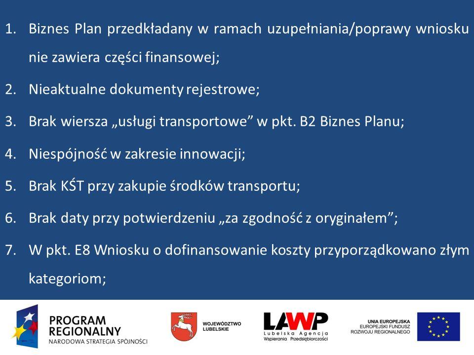 1.Biznes Plan przedkładany w ramach uzupełniania/poprawy wniosku nie zawiera części finansowej; 2.Nieaktualne dokumenty rejestrowe; 3.Brak wiersza usł