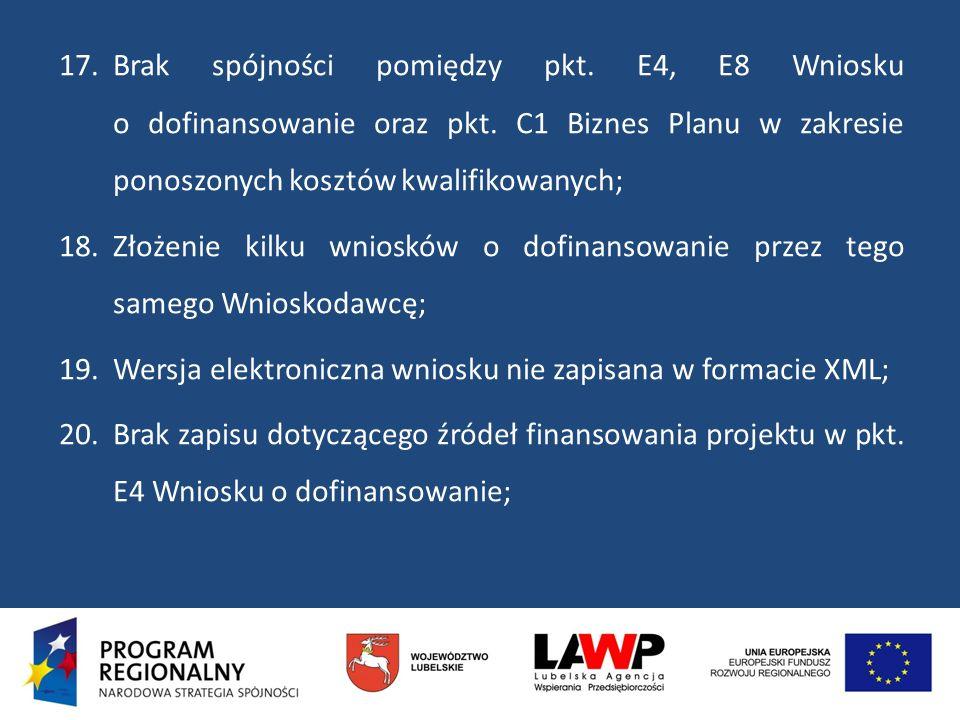 17.Brak spójności pomiędzy pkt. E4, E8 Wniosku o dofinansowanie oraz pkt. C1 Biznes Planu w zakresie ponoszonych kosztów kwalifikowanych; 18.Złożenie