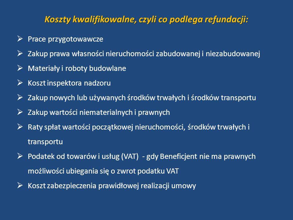 8.Niepoprawny rok n w pkt.E2 Wniosku o dofinansowanie; 9.