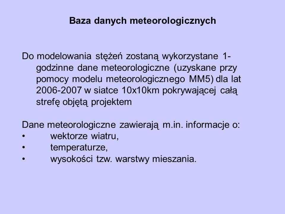 Baza danych meteorologicznych Do modelowania stężeń zostaną wykorzystane 1- godzinne dane meteorologiczne (uzyskane przy pomocy modelu meteorologiczne