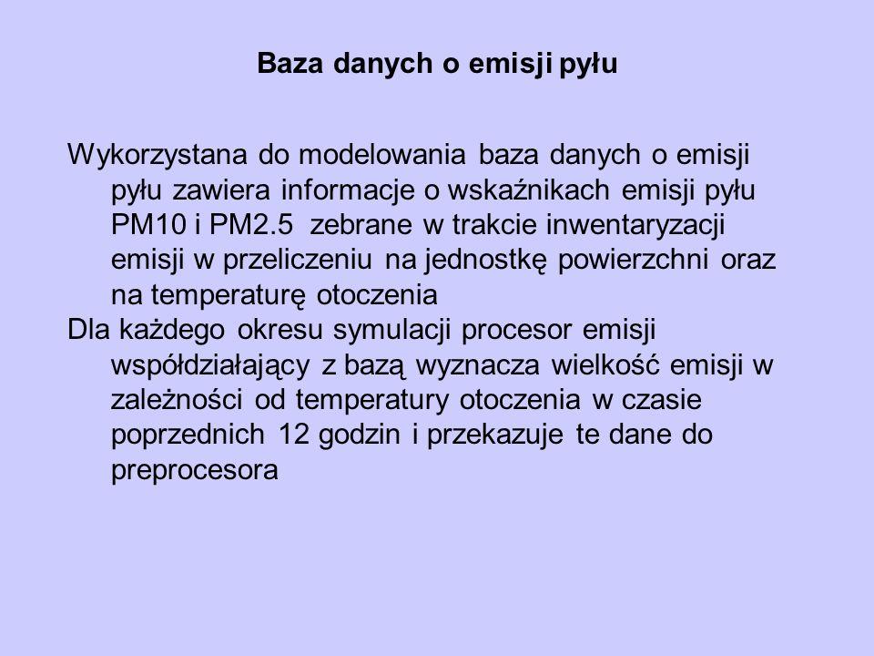Baza danych o emisji pyłu Wykorzystana do modelowania baza danych o emisji pyłu zawiera informacje o wskaźnikach emisji pyłu PM10 i PM2.5 zebrane w tr