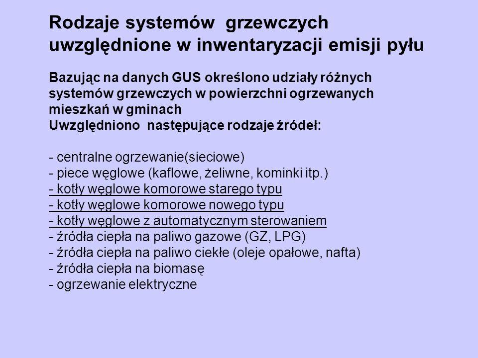 5 etap obliczeń – określenie skumulowanego wskaźnika narażenia na pył Dla obu wskaźników narażenia określonych w 4 etapie obliczeń obliczono wartości średnie dla całego obszaru polskiego (Wxśr, Wyśr), a następnie porównano wskaźniki w poszczególnych gminach z tymi wartościami (Wx/Wxśr, Wy/Wyśr) W kolejnym kroku obliczono parametr Wn jako sumę tych ilorazów Wn = Wx/Wxśr +Wy/Wyśr (Wxśr = 0,66 kg PM10/M, Wyśr = 8,27 g PM10/m 2 obszaru zabudowy) Parametr Wn (bezwymiarowy) przyjęto jako ostateczne kryterium narażenia na emisję pyłu i podstawę do ustalenia listy rankingowej gmin.
