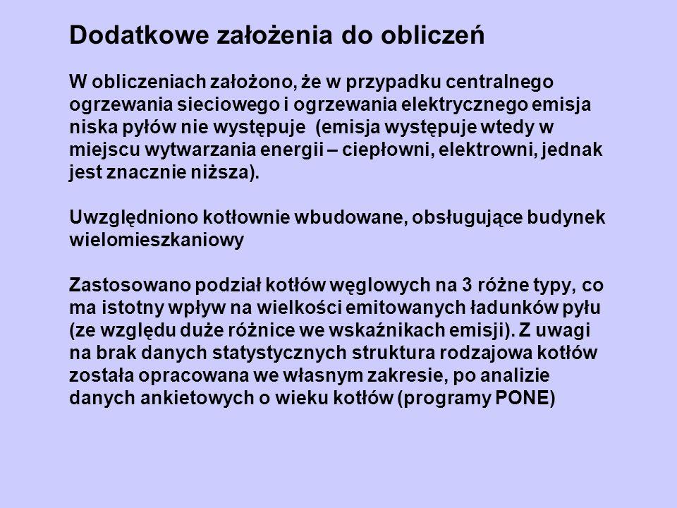Modelowanie stężeń pyłu na przykładzie gminy Pszczyna 1.Na obszarze gminy Pszczyna jest 15 rozłącznych obszarów zabudowy zaznaczonych na rysunku kolorem szarym.