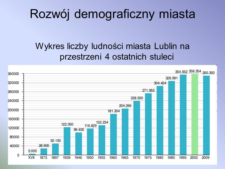 Sredniowiecze Pierwsze wzmianki o Lublinie pochodzą z 1198 roku.