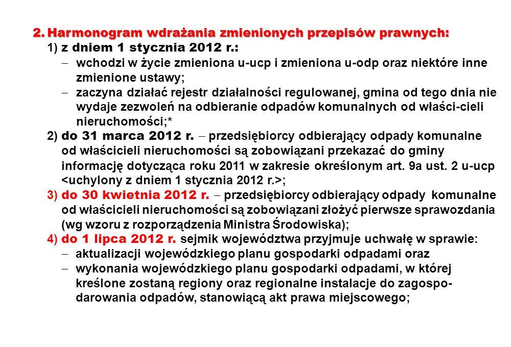 2.Harmonogram wdrażania zmienionych przepisów prawnych: 1) z dniem 1 stycznia 2012 r.: wchodzi w życie zmieniona u-ucp i zmieniona u-odp oraz niektóre