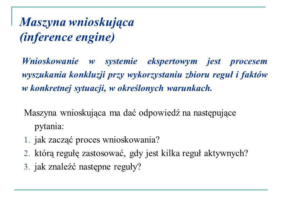 Maszyna wnioskująca (inference engine) Wnioskowanie w systemie ekspertowym jest procesem wyszukania konkluzji przy wykorzystaniu zbioru reguł i faktów
