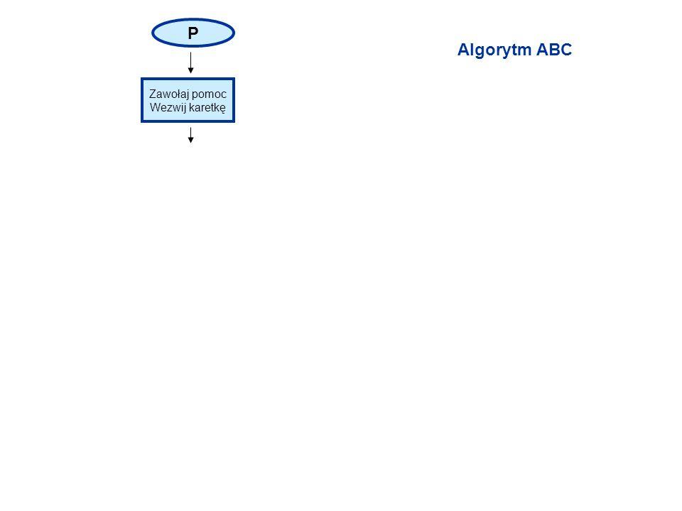 P Zawołaj pomoc Wezwij karetkę Algorytm ABC
